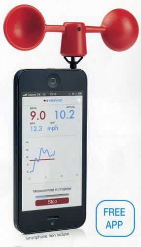 Anemometro per Smartphone